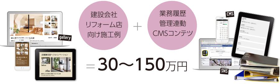 建設会社リフォーム店向け施工例+業務履歴管理連動CMSコンテツ=30〜150万円