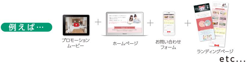 プロモーションムービー+ホームページ+ランディングページ+お問い合わせフォーム