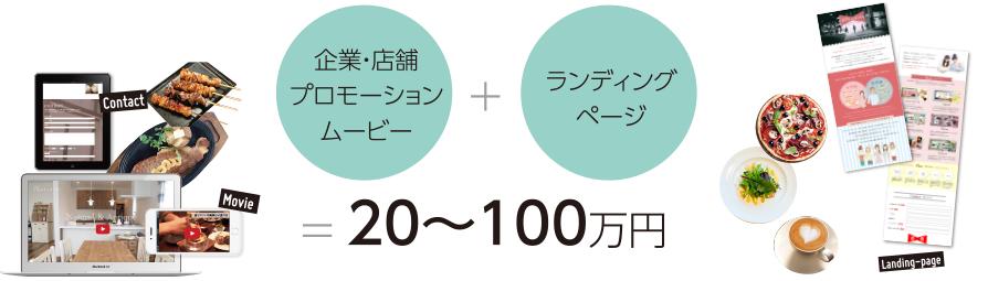 企業・店舗 プロモーションムービー+ランディングページ=20〜100万円
